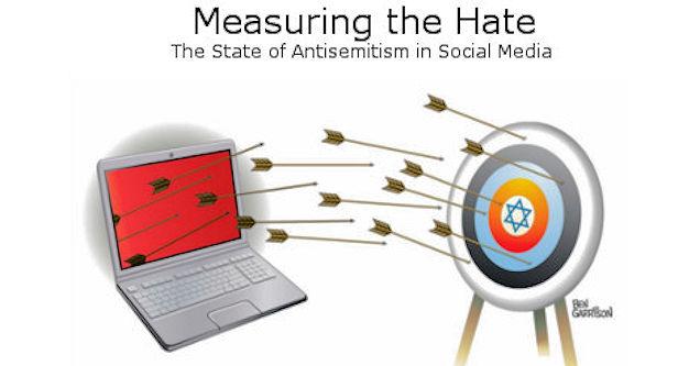 online-antisemitisme